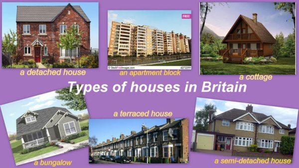انواع العقارات في برييطانيا